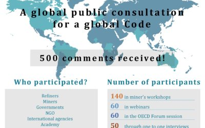 """CRAFT Code, the """"Passport to Markets"""" for artisanal and small-scale miners, completes global public consultation and moves to publish final version"""